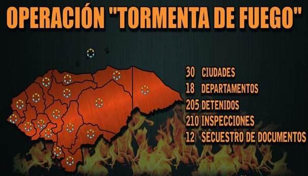 Resultados Tormenta de Fuego