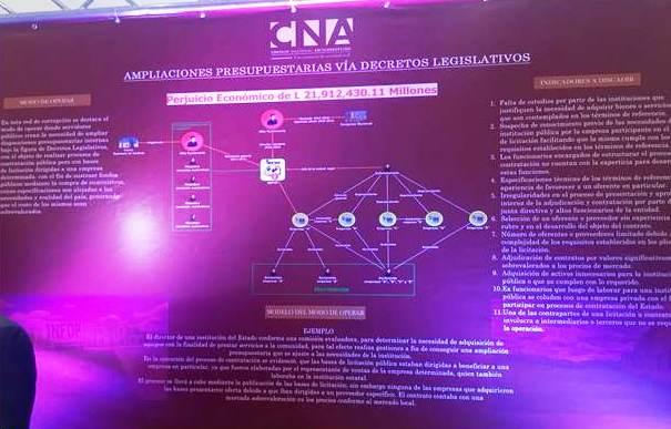 Informe CNA