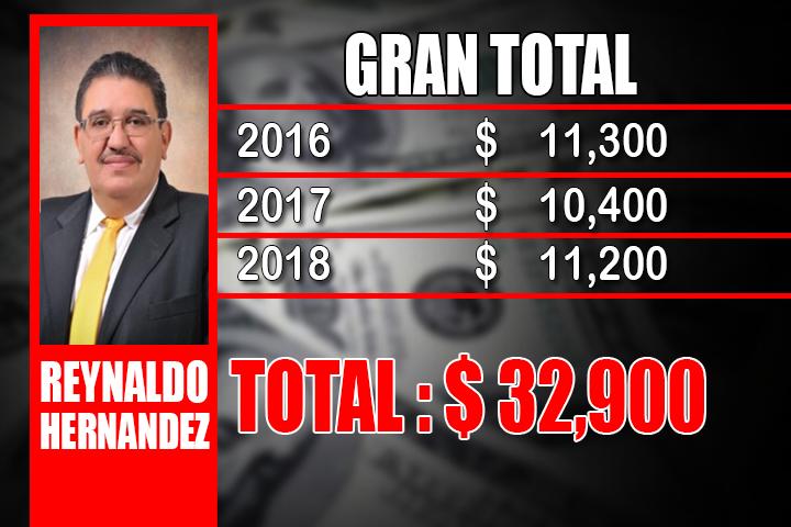 REYNALDO HERNANDEZ GRAN TOTAL