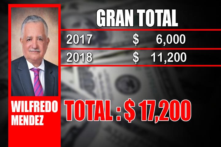 WILFREDO MENDEZ GRAN TOTAL