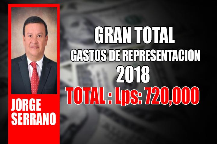 JORGE SERRANO GASTOS DE REPRESENTACION GRAN TOTAL