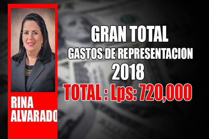 RINA ALVARADO GASTOS DE REPRESENTACION GASTO DE REPRESENTATIVIIDAD